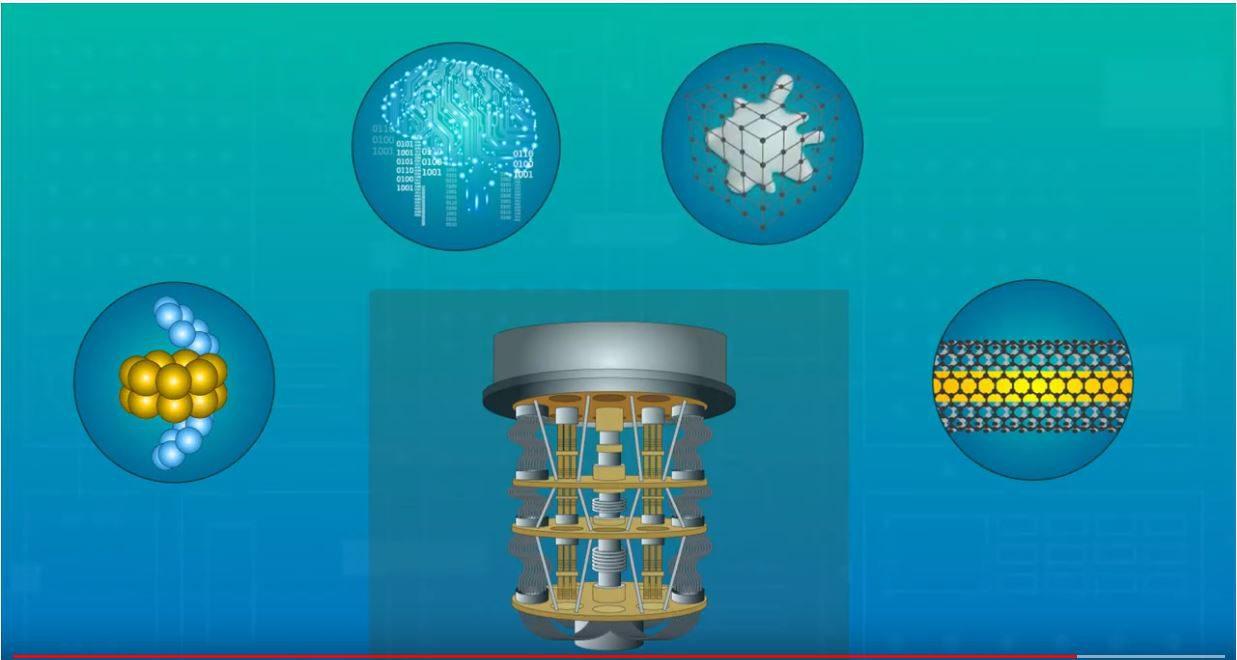Hybrid Quantum–Classical Algorithms: At the Verge of Useful Quantum Computing