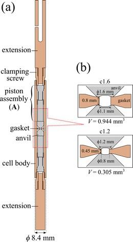 Will Magnetic Properties near Pressure Induced Quantum Critical Phenomena Be Elucidated?